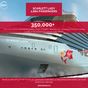 Virgin Voyages Scarlett Lady Could Save 350,000+ Plastic Bottles From Entering Landfill Or The Ocean 3SIXTY